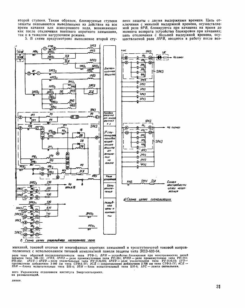 Схема дистанционной защиты линии